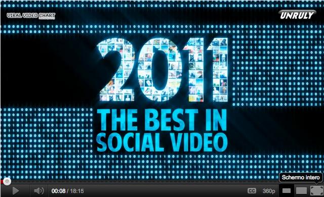 top_ads_2011